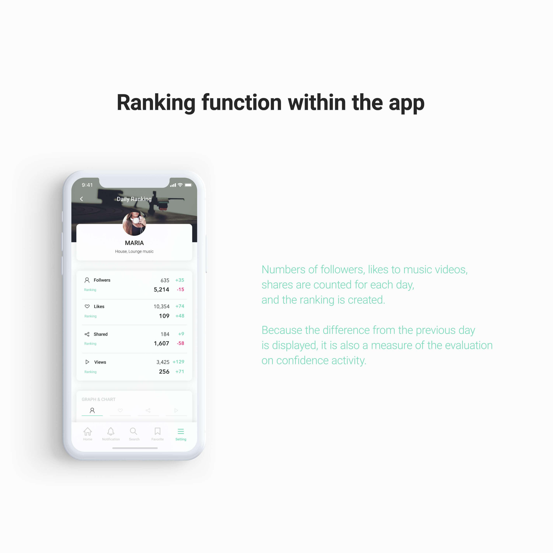 ミュージシャン向けスマートフォンアプリ(仮想) UI/UX デザイン / Mobile App For Musicians | UI Concept